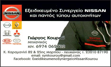ΚΟΥΡΟΥ ΜΑΤΘ. ΓΕΩΡΓΙΟΣ